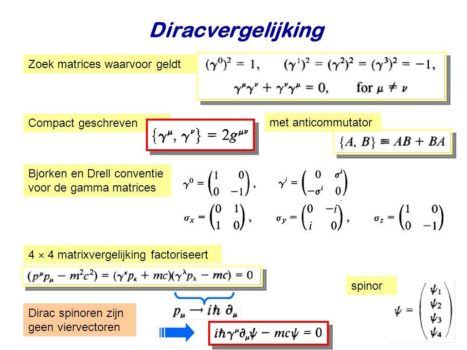 Diracvergelijking Zoek matrices waarvoor geldt Compact geschreven