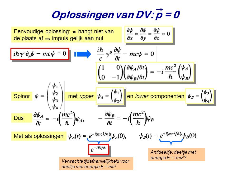 Oplossingen van DV: p = 0 Eenvoudige oplossing:  hangt niet van de plaats af  impuls gelijk aan nul.