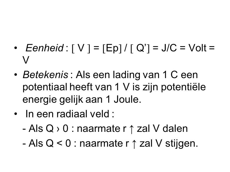 Eenheid :  V  = Ep /  Q' = J/C = Volt = V