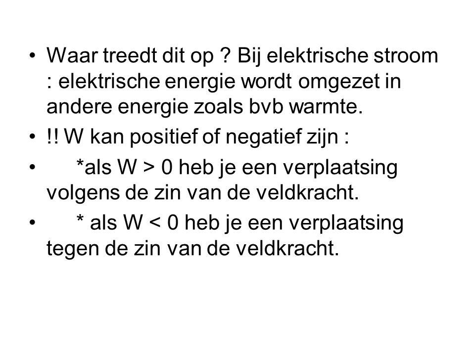 Waar treedt dit op Bij elektrische stroom : elektrische energie wordt omgezet in andere energie zoals bvb warmte.