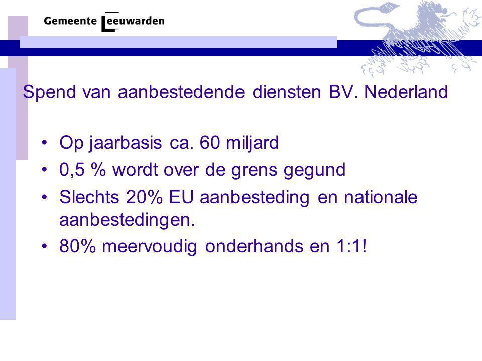 Spend van aanbestedende diensten BV. Nederland