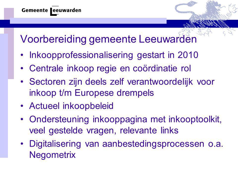 Voorbereiding gemeente Leeuwarden