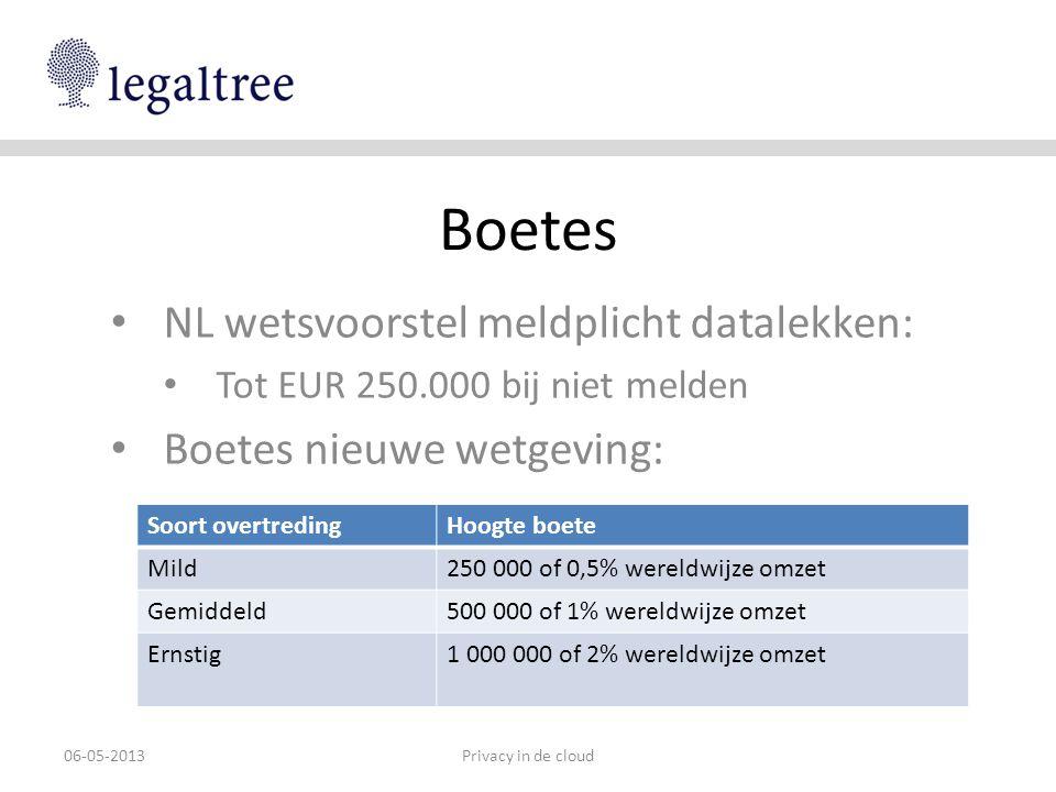 Boetes NL wetsvoorstel meldplicht datalekken: Boetes nieuwe wetgeving: