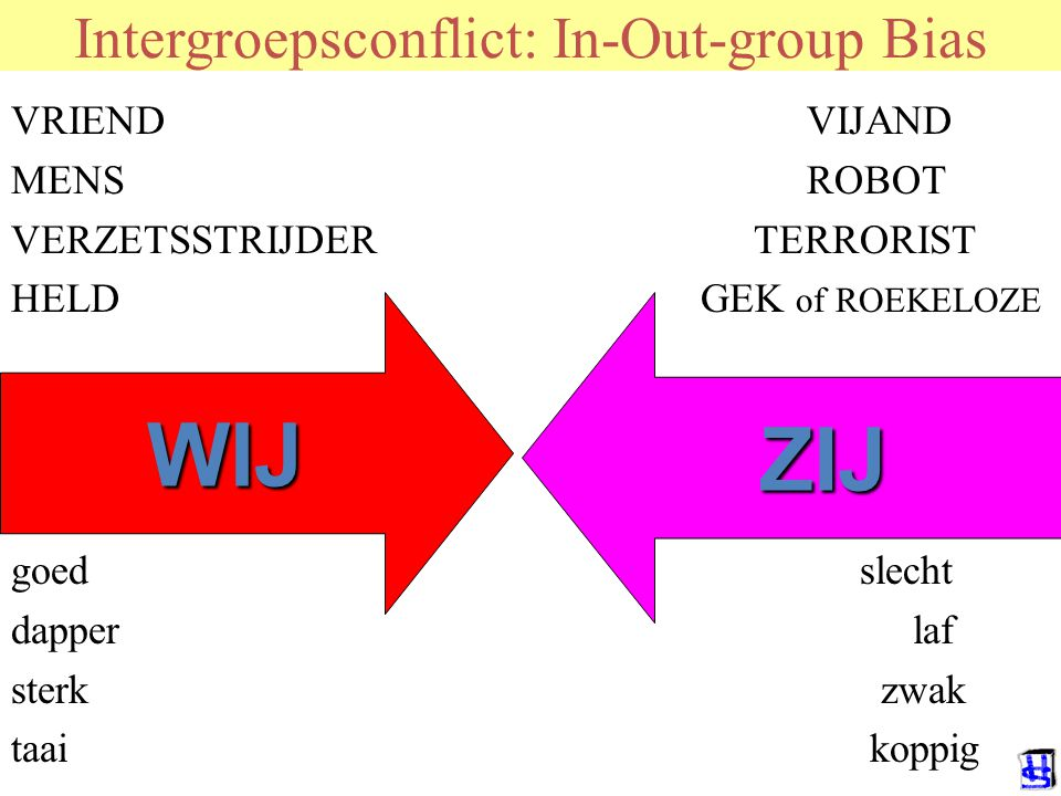 Intergroepsconflict: In-Out-group Bias