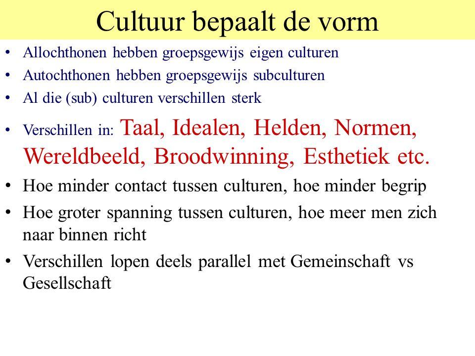 Cultuur bepaalt de vorm