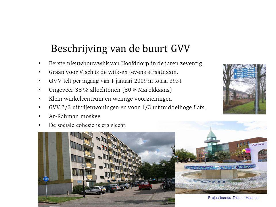 Beschrijving van de buurt GVV