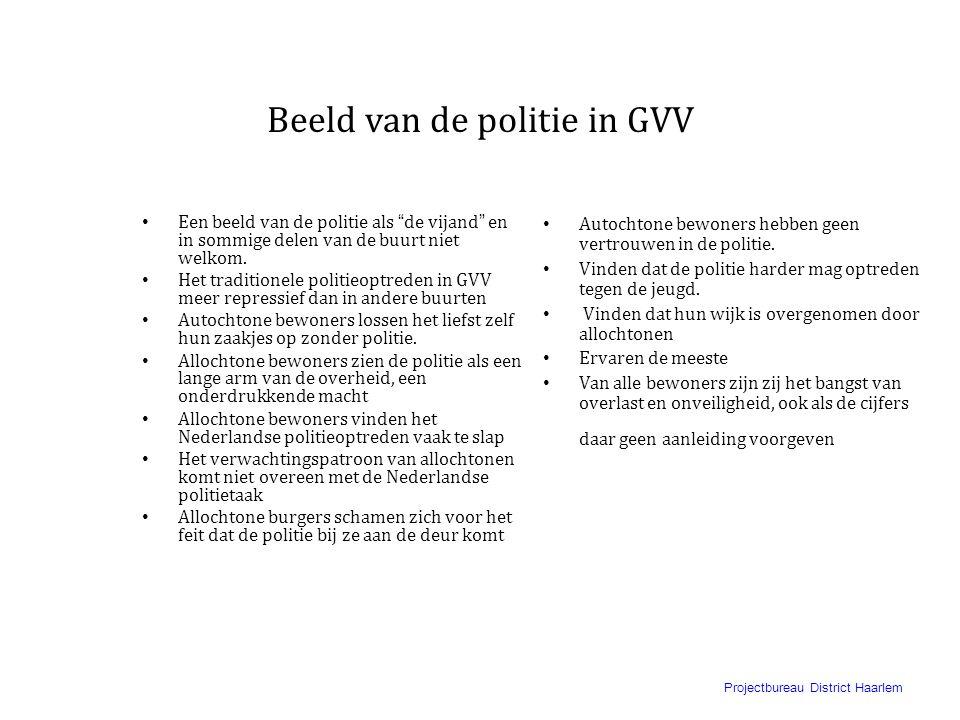 Beeld van de politie in GVV