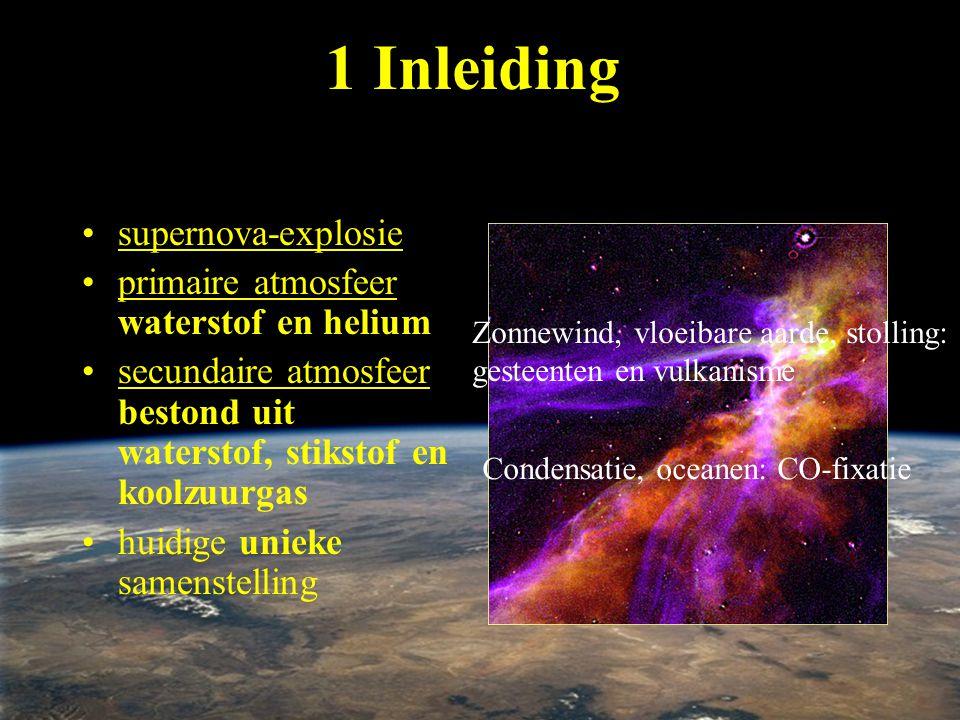 1 Inleiding supernova-explosie primaire atmosfeer waterstof en helium