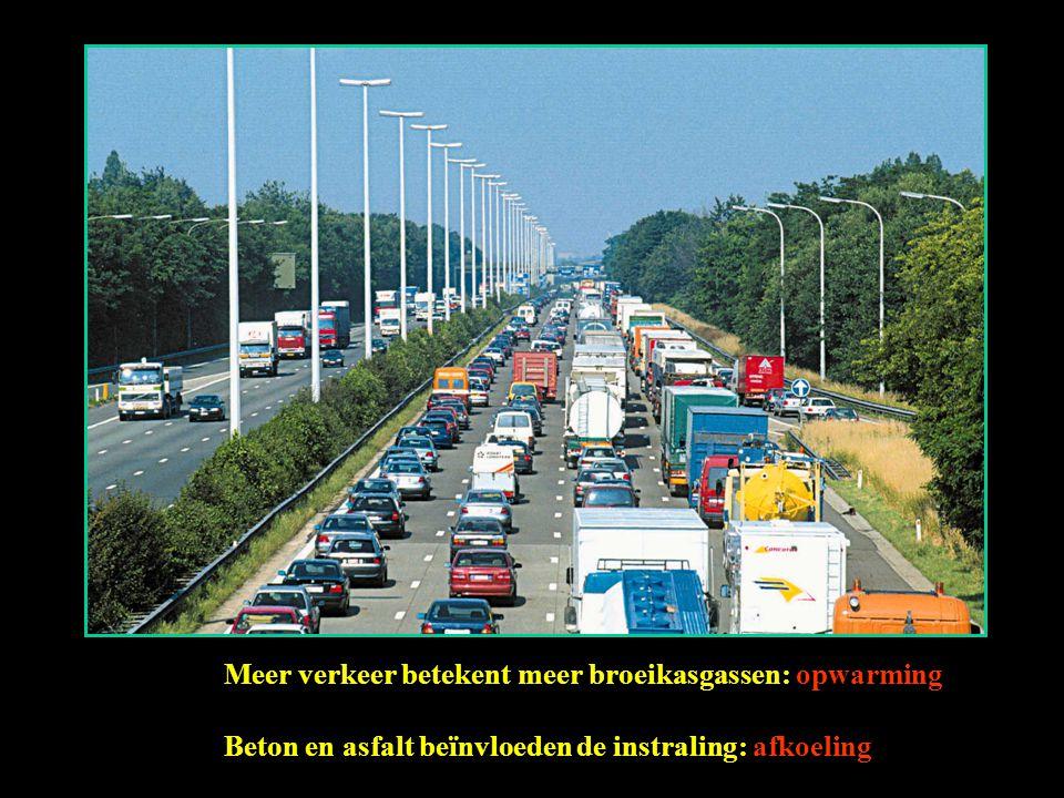 Meer verkeer betekent meer broeikasgassen: opwarming