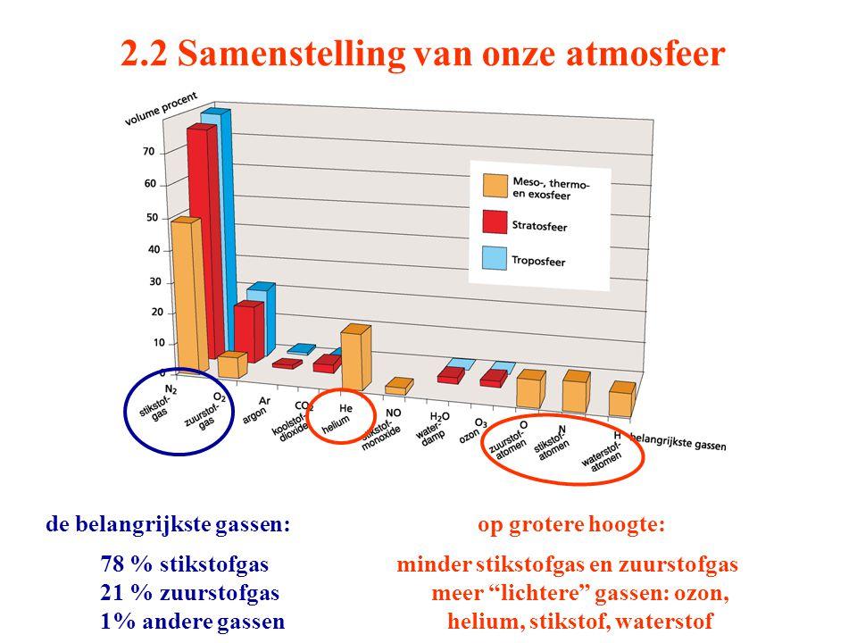 meer lichtere gassen: ozon, helium, stikstof, waterstof