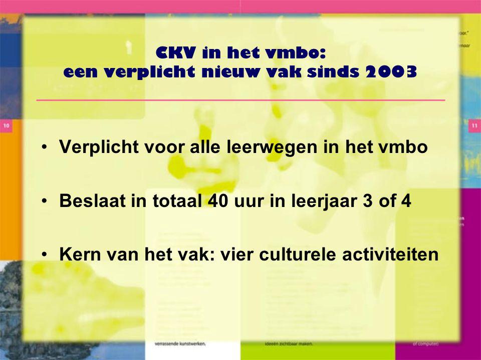 CKV in het vmbo: een verplicht nieuw vak sinds 2003