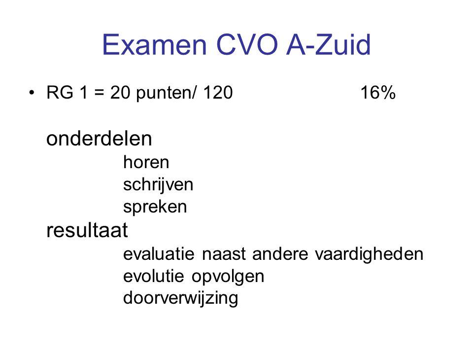 Examen CVO A-Zuid onderdelen RG 1 = 20 punten/ 120 16% horen schrijven
