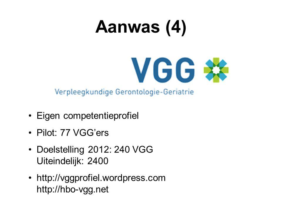 Aanwas (4) Eigen competentieprofiel Pilot: 77 VGG'ers