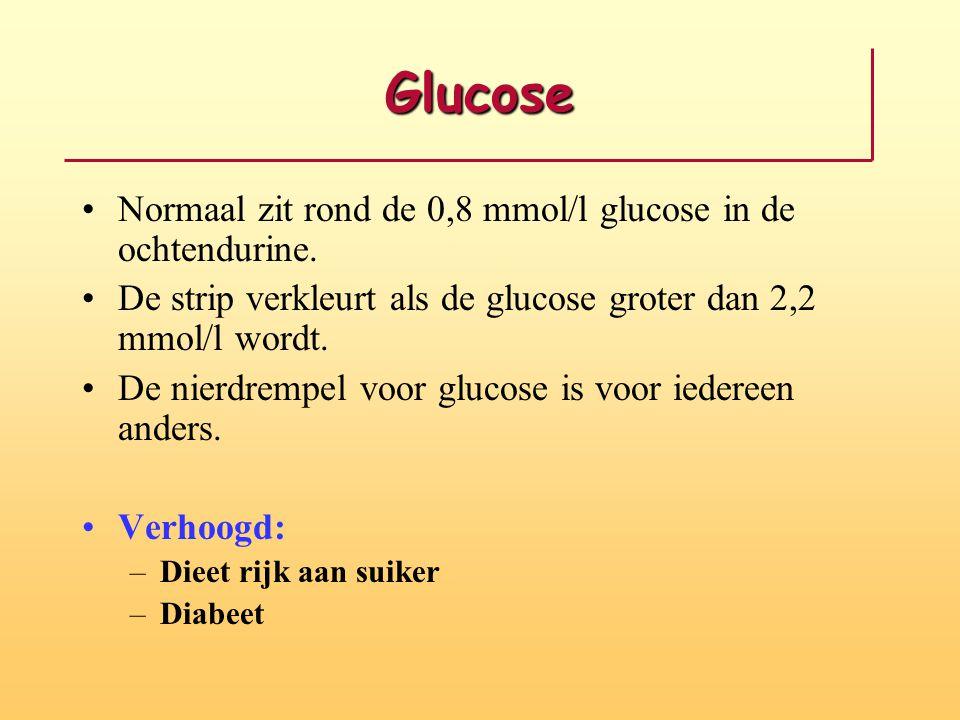 Glucose Normaal zit rond de 0,8 mmol/l glucose in de ochtendurine.