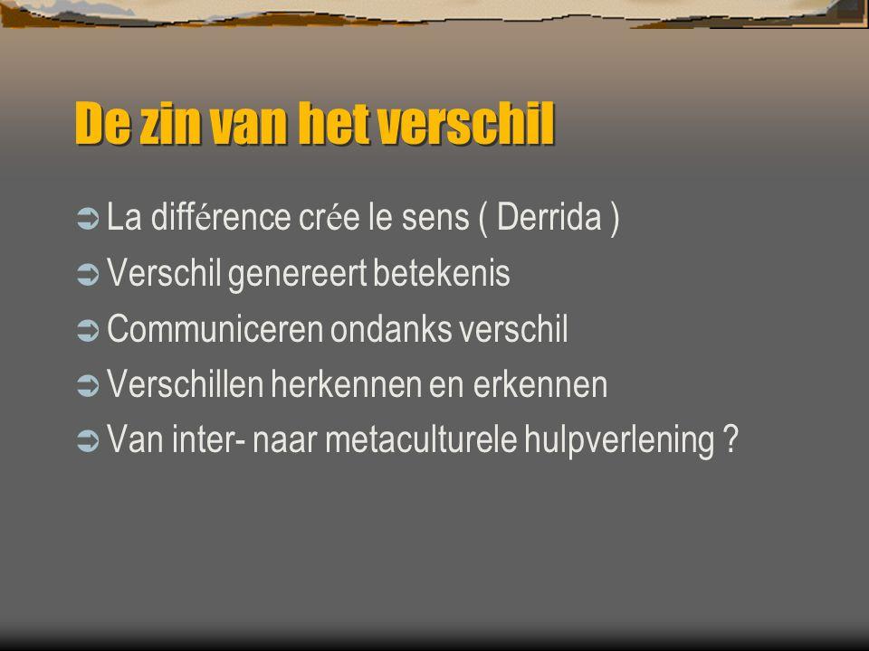 De zin van het verschil La différence crée le sens ( Derrida )