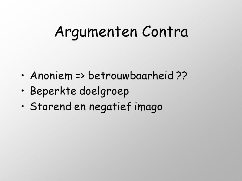 Argumenten Contra Anoniem => betrouwbaarheid Beperkte doelgroep