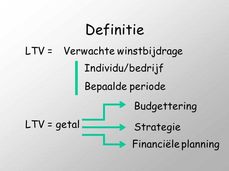 Definitie LTV = Verwachte winstbijdrage Individu/bedrijf
