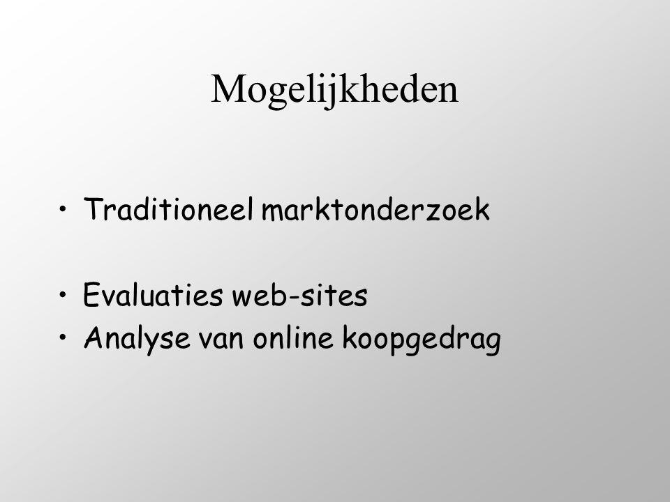 Mogelijkheden Traditioneel marktonderzoek Evaluaties web-sites