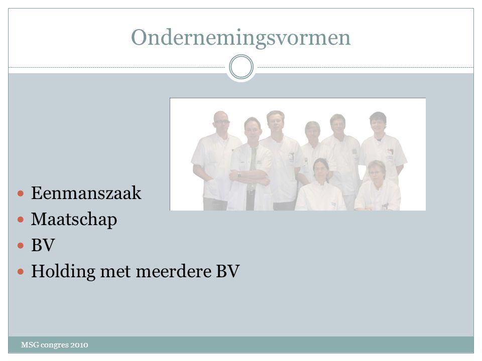 Ondernemingsvormen Eenmanszaak Maatschap BV Holding met meerdere BV