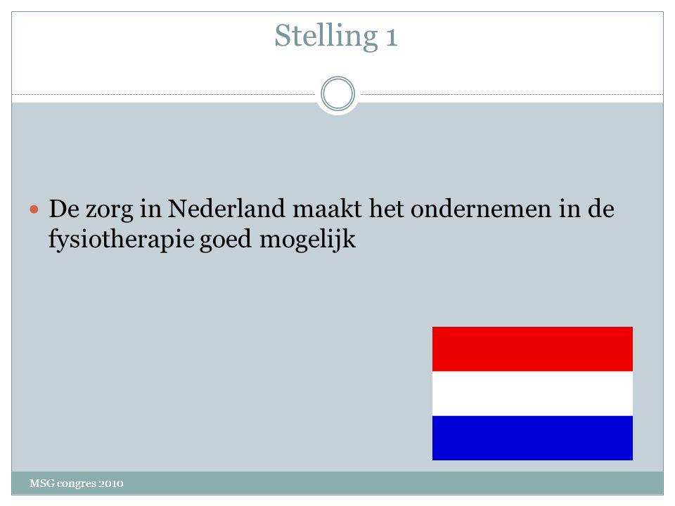 Stelling 1 De zorg in Nederland maakt het ondernemen in de fysiotherapie goed mogelijk.