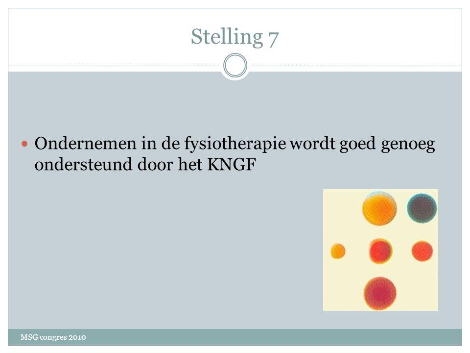 Stelling 7 Ondernemen in de fysiotherapie wordt goed genoeg ondersteund door het KNGF.