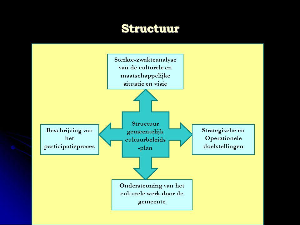 Structuur Structuur gemeentelijk cultuurbeleids-plan