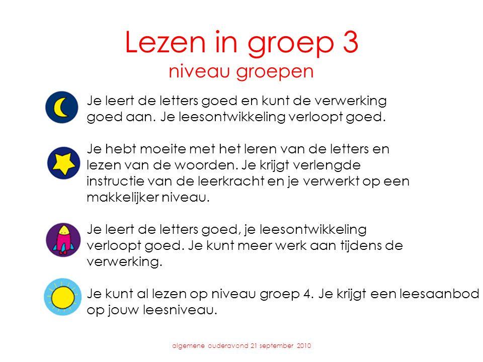 Lezen in groep 3 niveau groepen