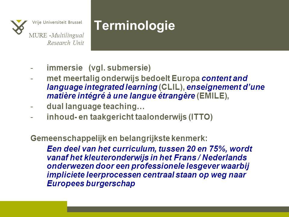Terminologie immersie (vgl. submersie)