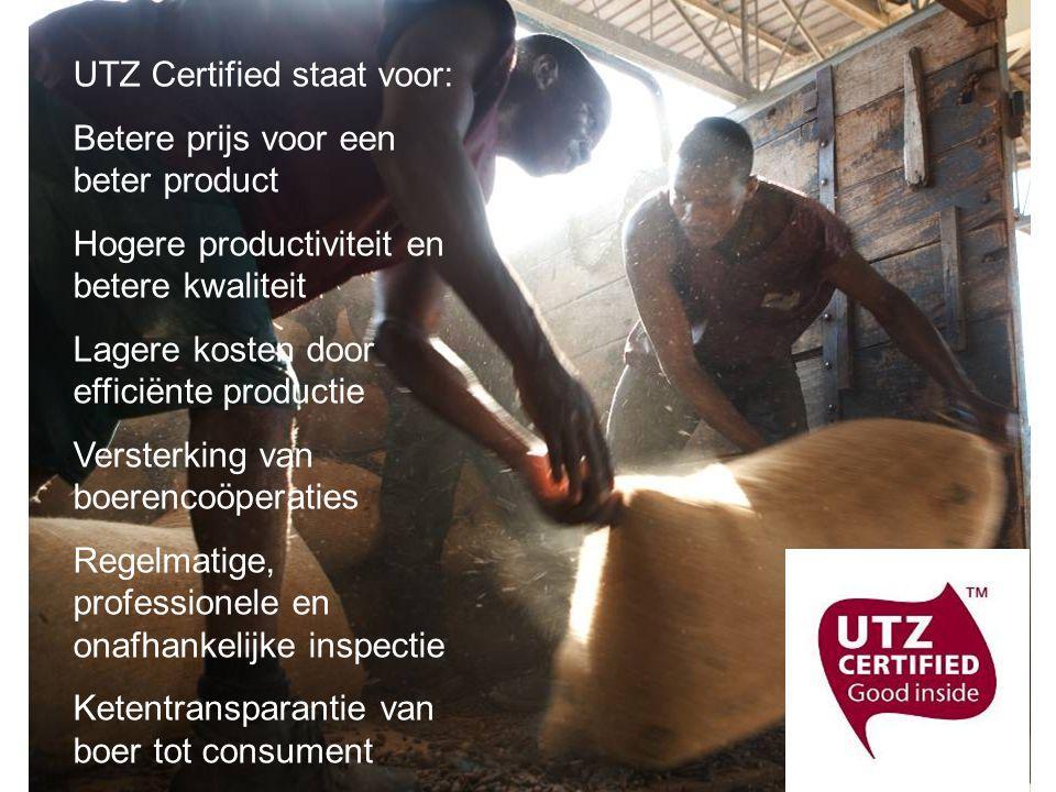 UTZ Certified staat voor:
