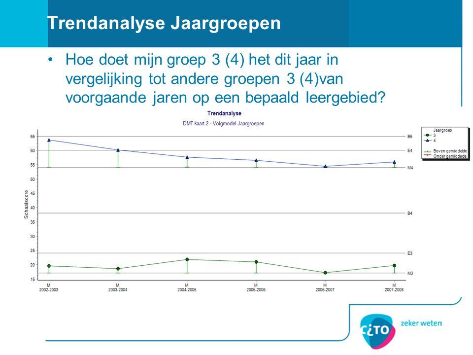 Trendanalyse Jaargroepen