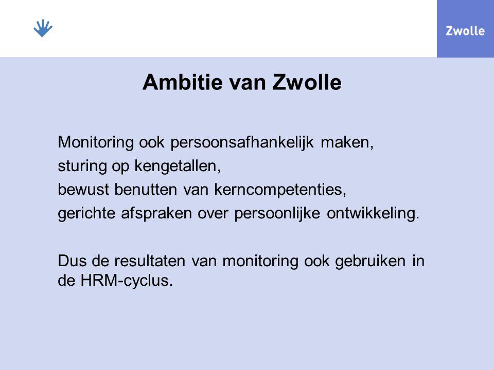 Ambitie van Zwolle Monitoring ook persoonsafhankelijk maken,