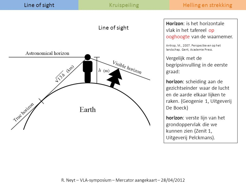 R. Neyt – VLA-symposium – Mercator aangekaart – 28/04/2012