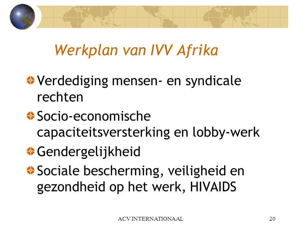 Werkplan van IVV Afrika
