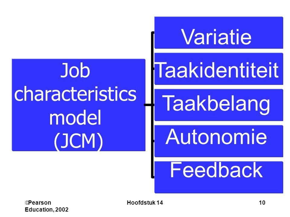 Variatie Taakidentiteit Taakbelang Autonomie Feedback Job