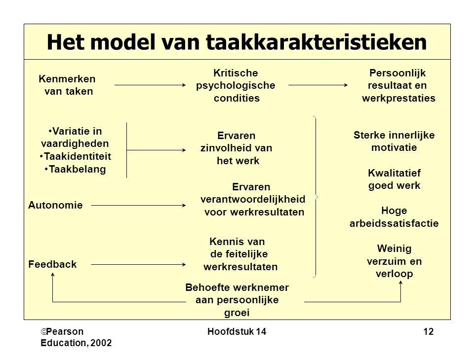 Het model van taakkarakteristieken