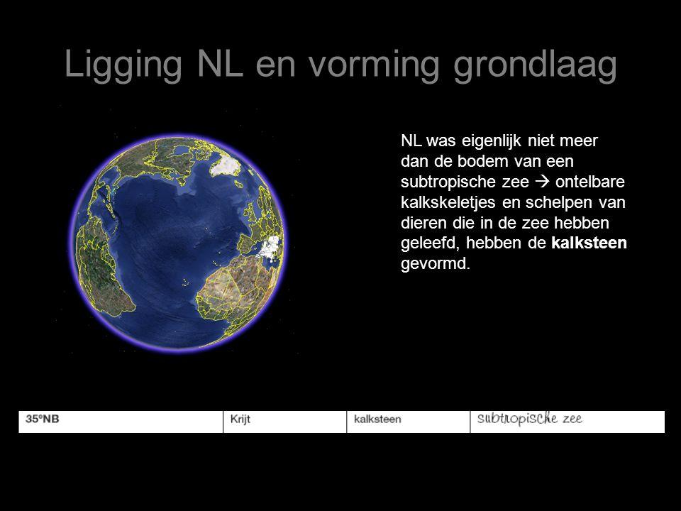 Ligging NL en vorming grondlaag