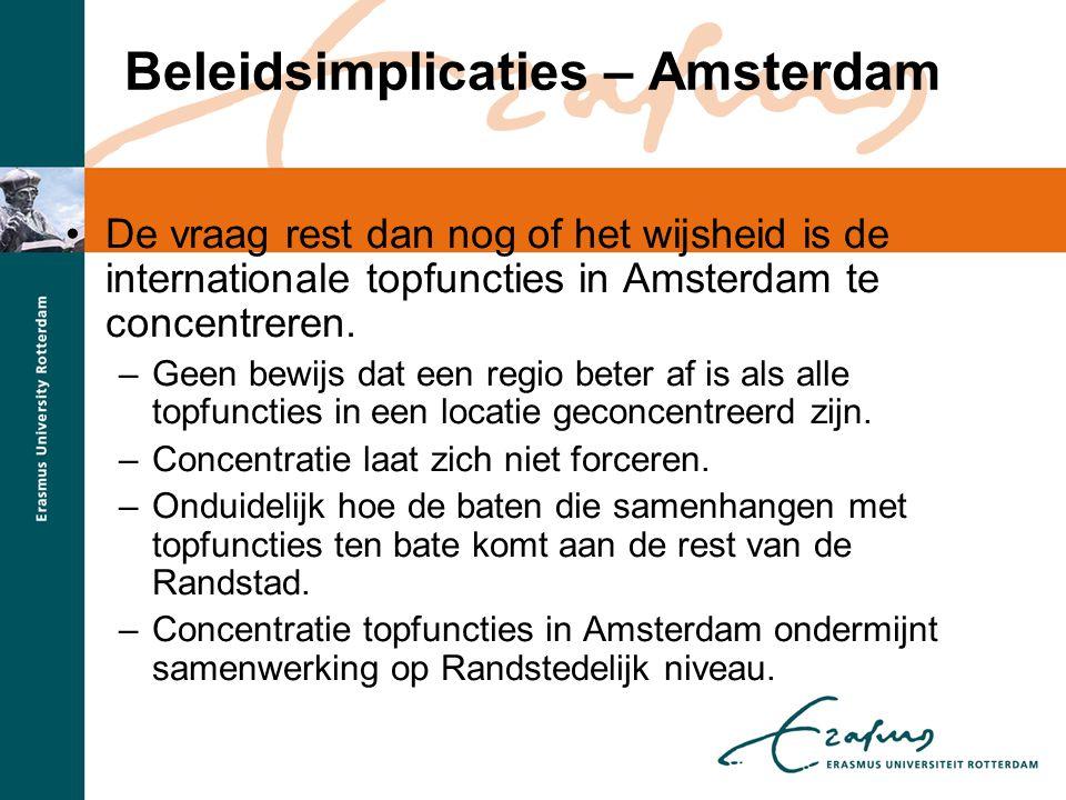 Beleidsimplicaties – Amsterdam