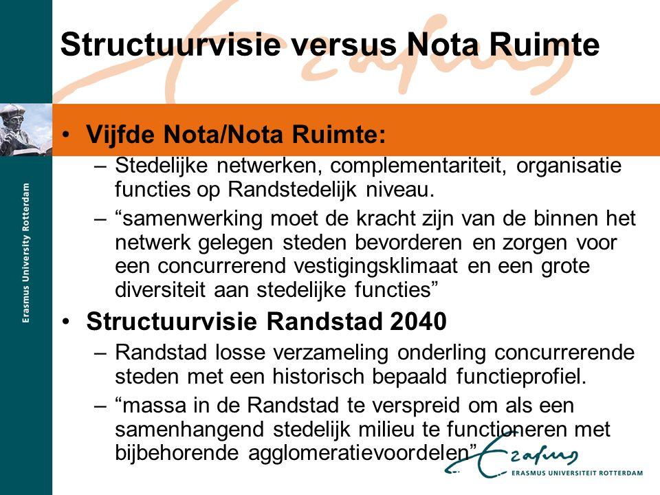 Structuurvisie versus Nota Ruimte