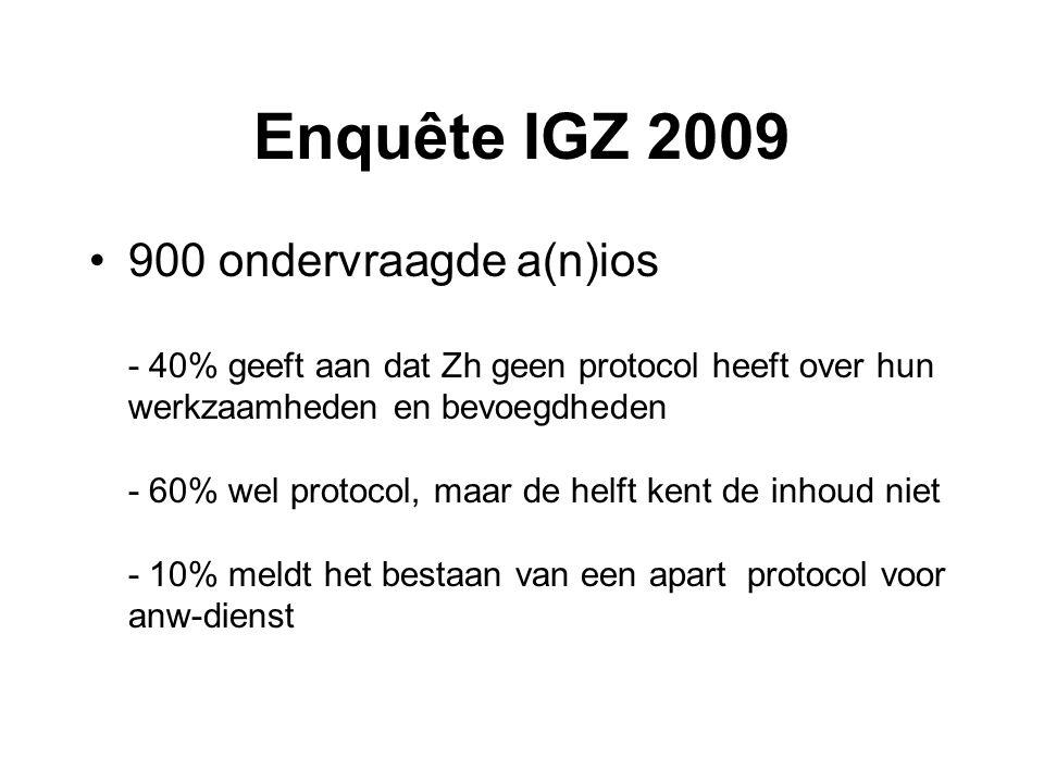 Enquête IGZ 2009