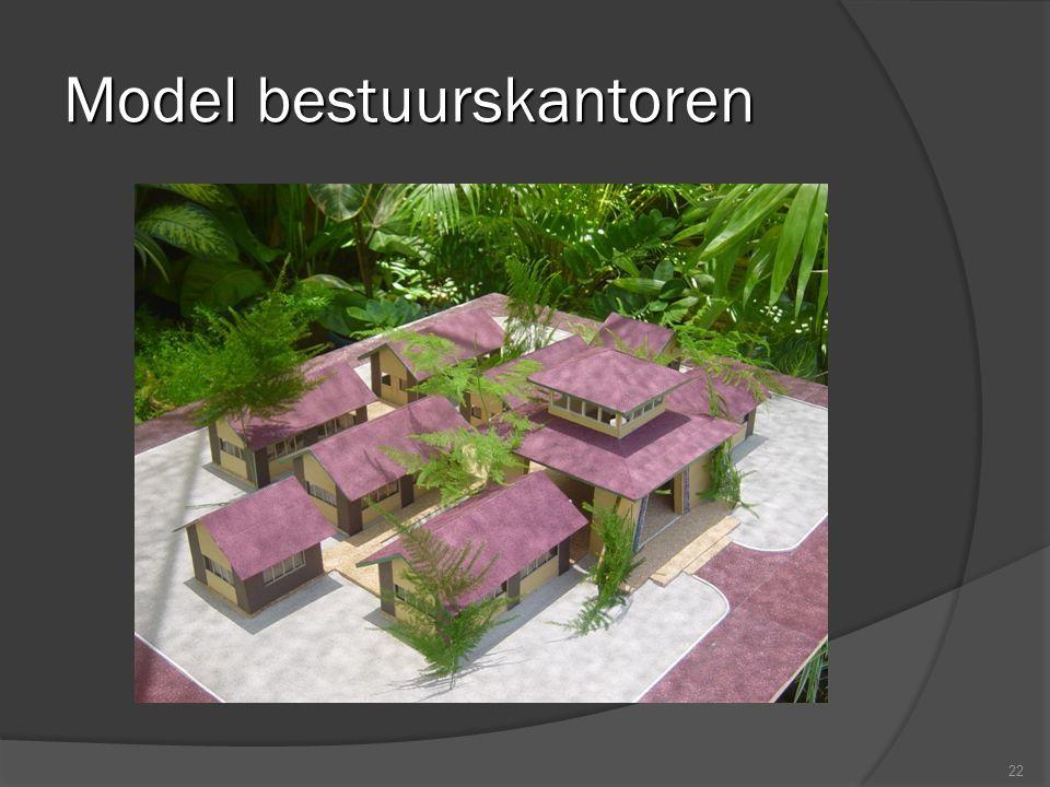 Model bestuurskantoren