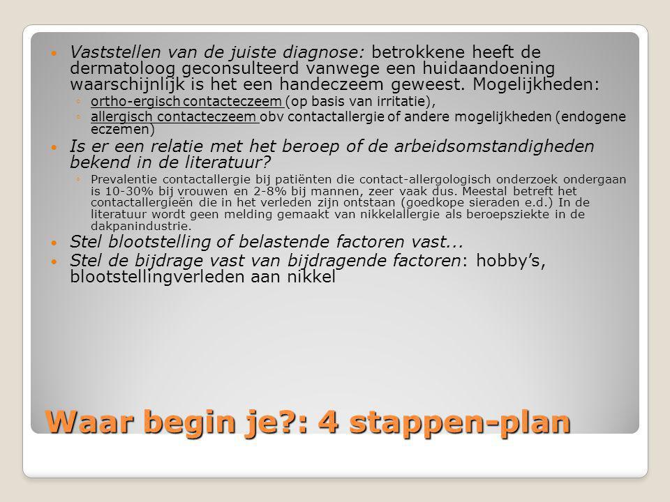 Waar begin je : 4 stappen-plan