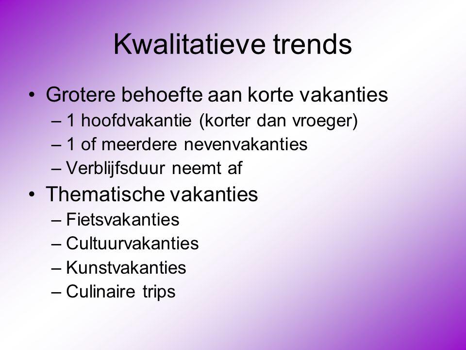Kwalitatieve trends Grotere behoefte aan korte vakanties