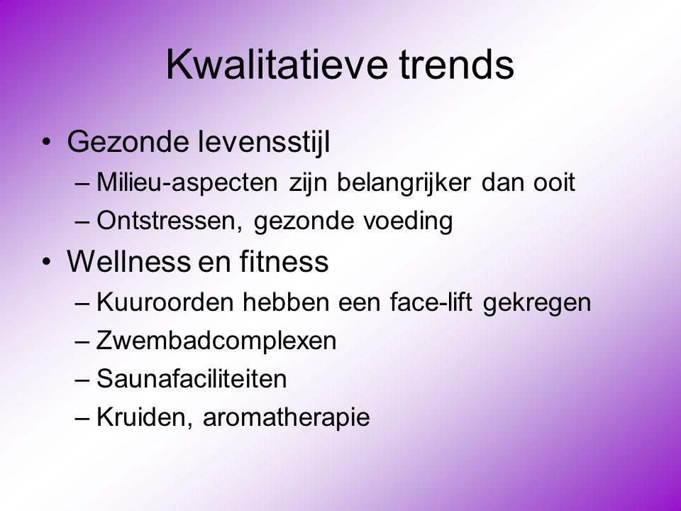 Kwalitatieve trends Gezonde levensstijl Wellness en fitness
