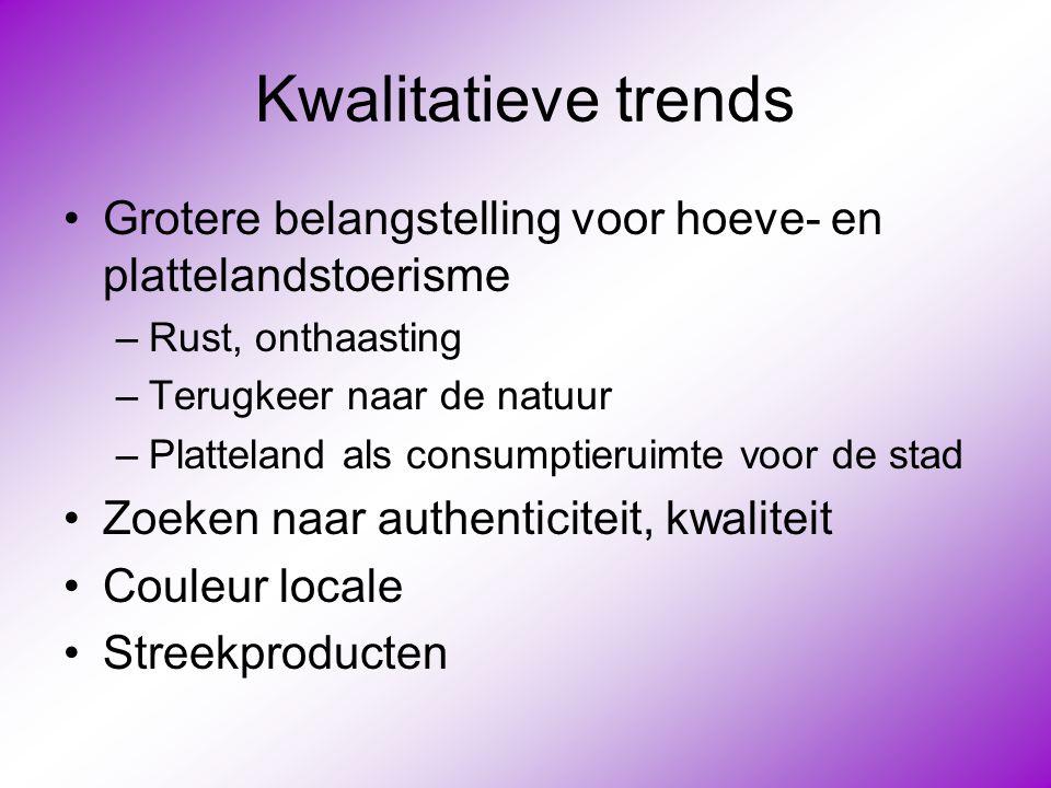 Kwalitatieve trends Grotere belangstelling voor hoeve- en plattelandstoerisme. Rust, onthaasting. Terugkeer naar de natuur.