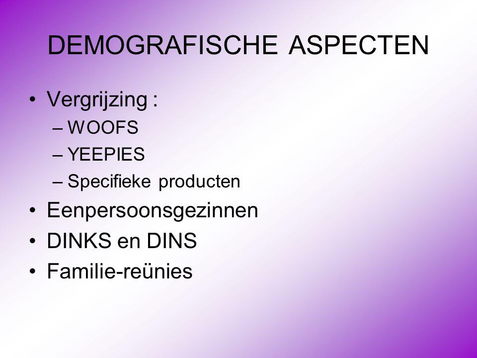 DEMOGRAFISCHE ASPECTEN