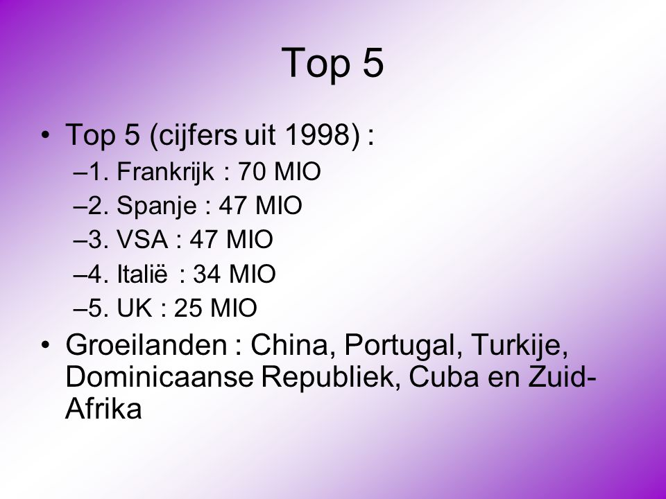 Top 5 Top 5 (cijfers uit 1998) : 1. Frankrijk : 70 MIO. 2. Spanje : 47 MIO. 3. VSA : 47 MIO. 4. Italië : 34 MIO.