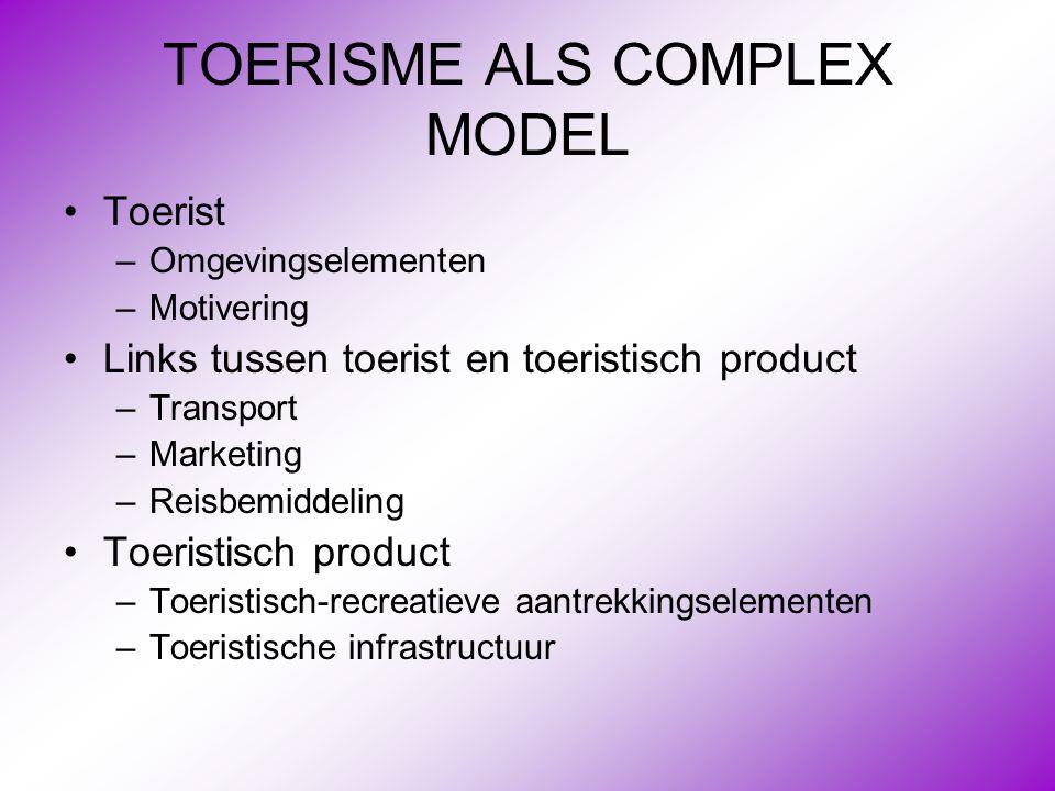TOERISME ALS COMPLEX MODEL