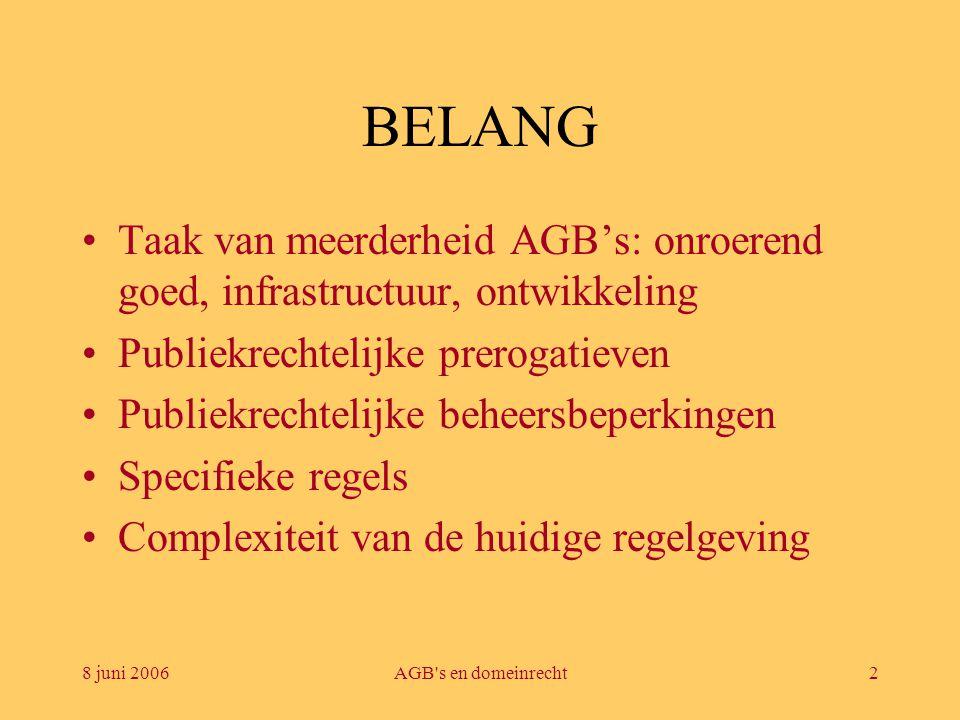BELANG Taak van meerderheid AGB's: onroerend goed, infrastructuur, ontwikkeling. Publiekrechtelijke prerogatieven.