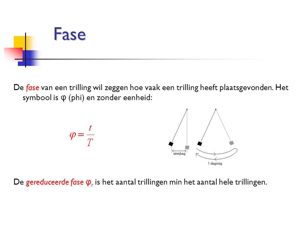 Fase De fase van een trilling wil zeggen hoe vaak een trilling heeft plaatsgevonden. Het symbool is φ (phi) en zonder eenheid: