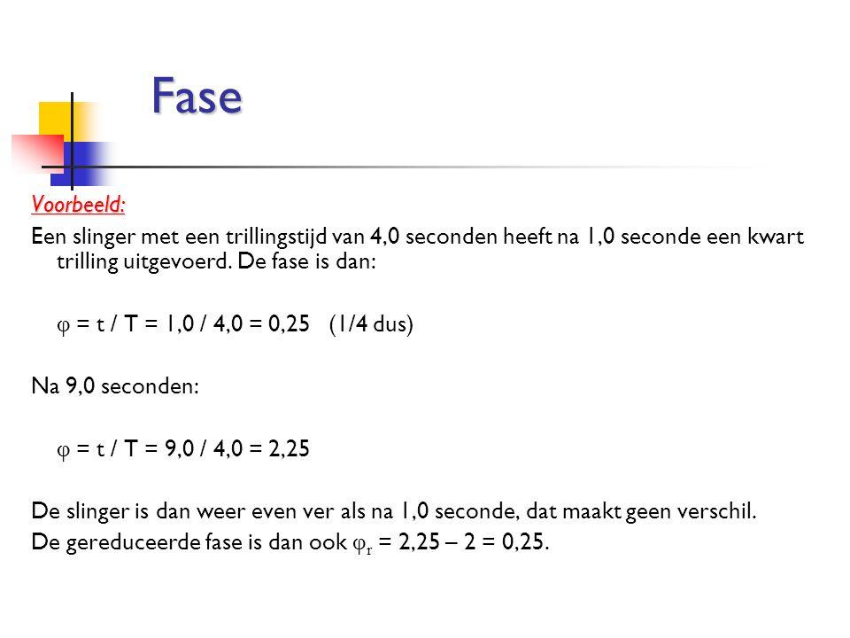 Fase Voorbeeld: Een slinger met een trillingstijd van 4,0 seconden heeft na 1,0 seconde een kwart trilling uitgevoerd. De fase is dan: